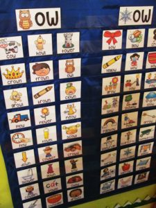 ou ow word sort phonics center for pocket chart